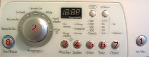 Waschmaschine (Spoiler)