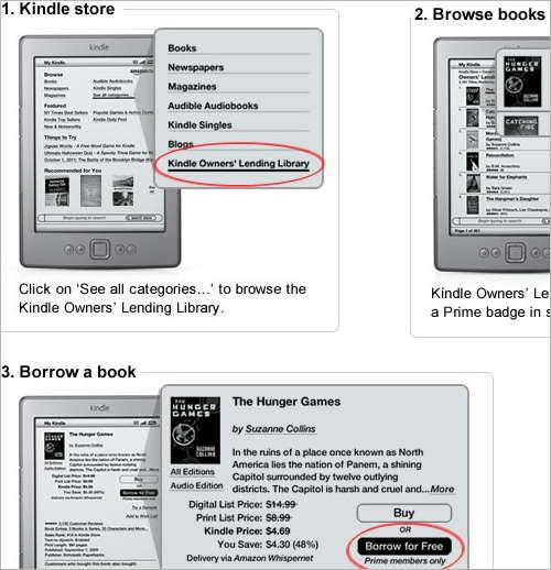 Buch auf Amazon Kindle ausleihen