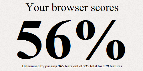 Opera 11.61 im CSS3-Test