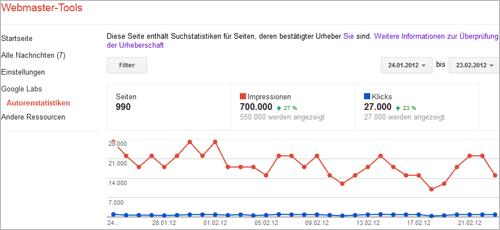 Autorenstatistiken in den Webmaster-Tools von Google