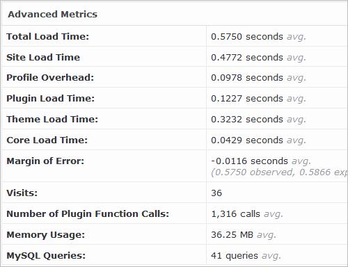WordPress: Zusammenfassung der Ergebnisse von P3