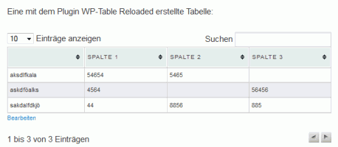 Eine mit dem Plugin WP-Table Reloaded erstellte Tabelle