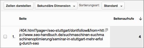 Abbildung 2.0: Fehlerseiten in Google Analytics analysieren.