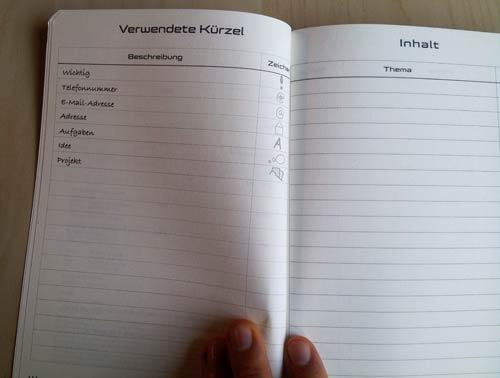 Super-Buch: Kürzel, Symbole und Seitennummern der einzelnen Projekte