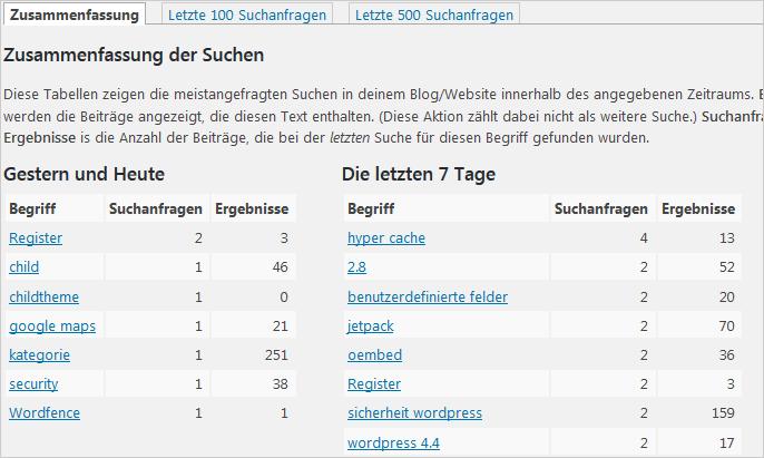 WordPress: Suchanfragen von Search Meter aufgezeichnet
