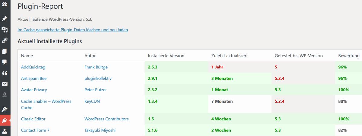 Plugin-Report mit eingesetzten WordPress-Plugins