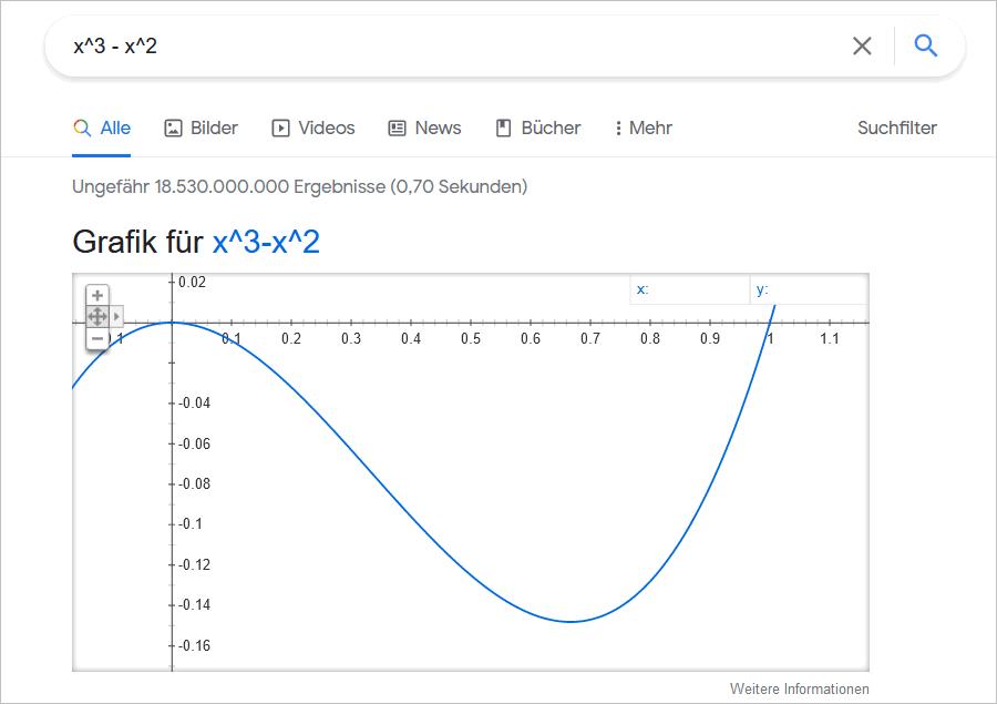 Gleichungen mit der Google Suche visualisieren